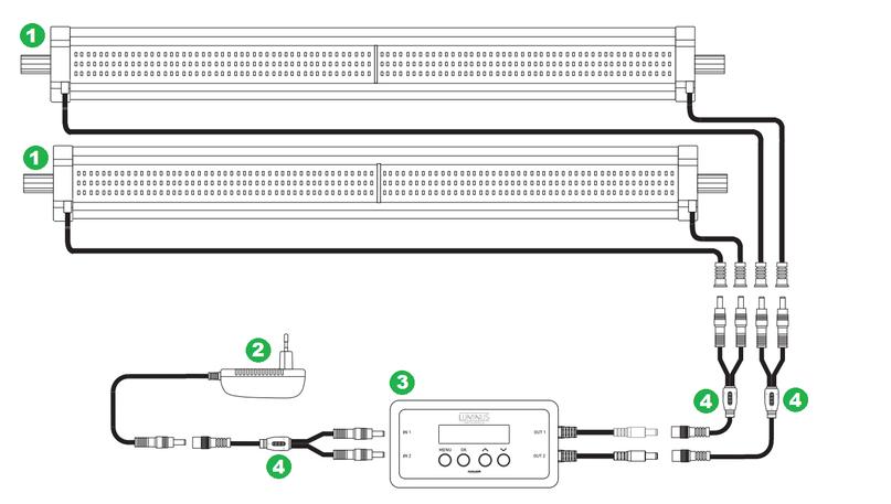 Aquatlantis Luminus + 2x EasyLED Universal 1450 mm